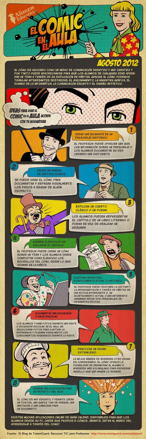 ¿Qué tal si utilizamos el cómic como herramienta educativa?