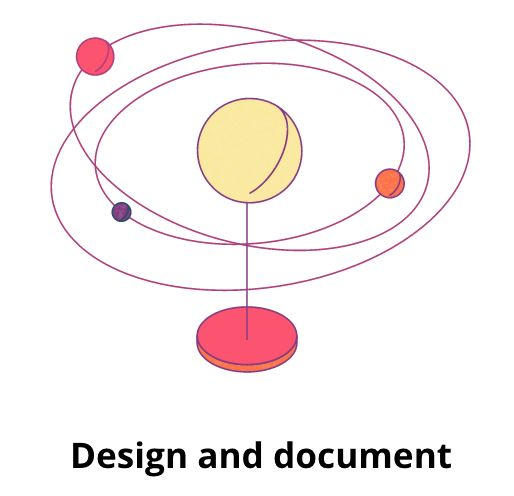 #design #document