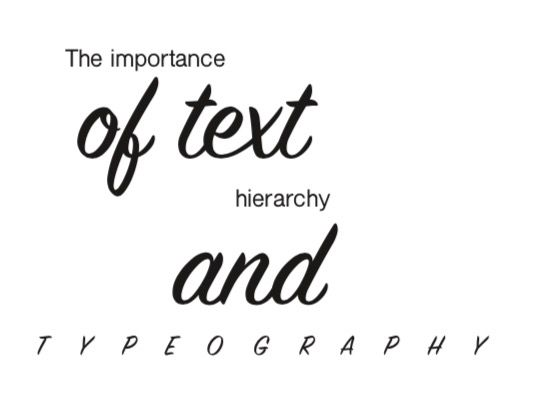 Infographic about typography and text hierarchy