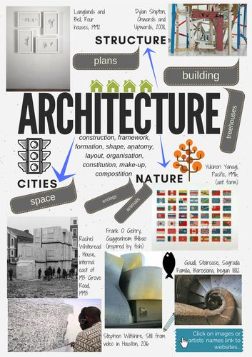 AQA art & design GCSE Q architecture - interactive PDF file (clickable links) or A3 poster for display