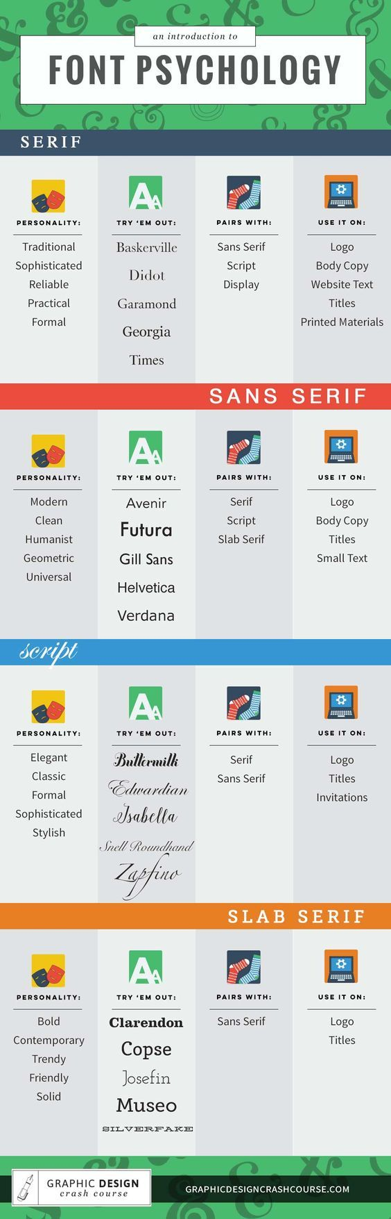 An introduction to font psychology. Learn different typography styles and their personalities. Click to watch video or pin