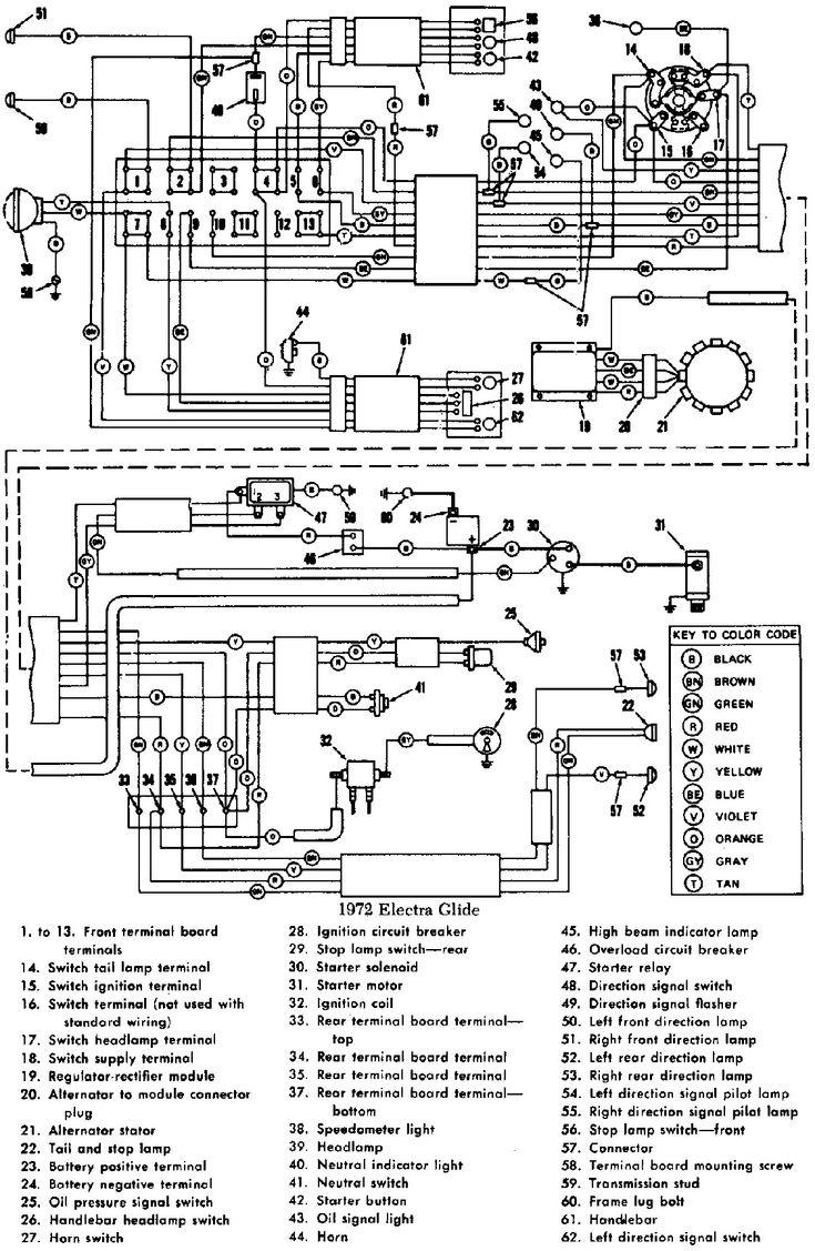 50 Free Harley Davidson Wiring Diagrams Ma4g i 2020