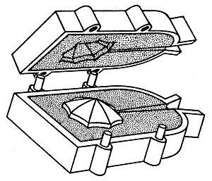 Sand casting guide - Ganoksin
