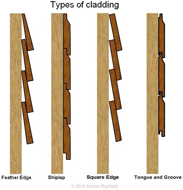 Feather Edge, Shiplap, Square Edge, Tongue and Groove
