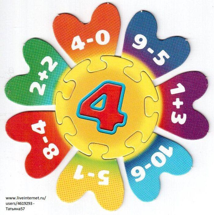Puzzel met plus- en minsommen omtrent het getal 4.