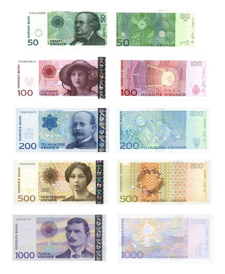norway currency || NORWEGIAN KRONE ||