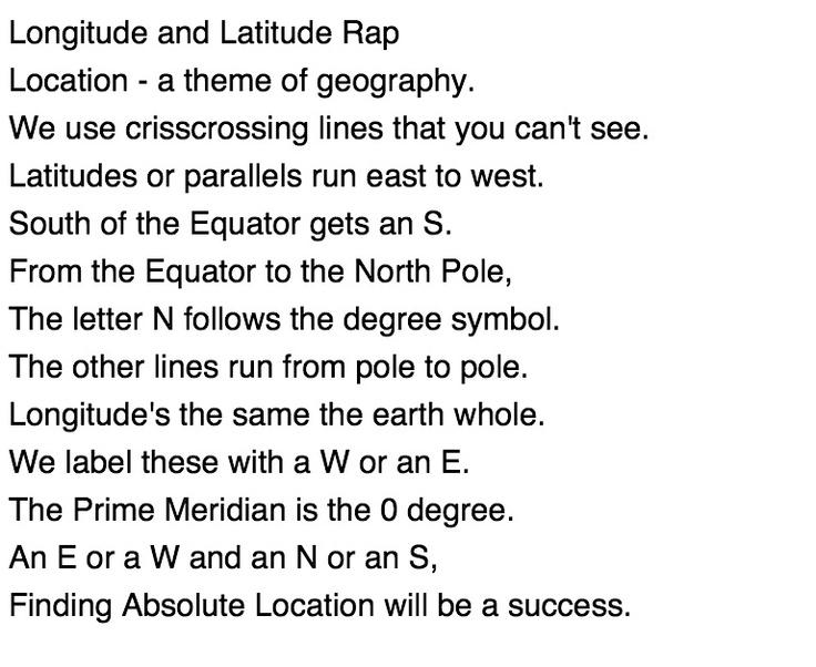 Never Need To Reteach Latitude And Longitude Again With