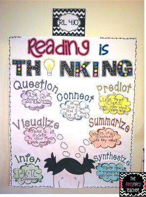Anchoring the Standards: Teaching & Documenting the Common Core Standards with ELA Literacy Anchor Charts (Mega Collection!)