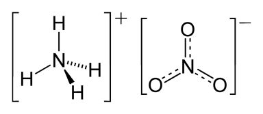 How To Make Ammonium Nitrate from Household Chemicals: This is the two-dimensional chemical structure of ammonium nitrate. It's easy to make ammonium nitrate from household chemicals.
