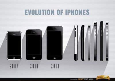 Evolution of IPhones front and side, from 2007 to 2013 models. These phone vectors are perfect to use in infographics related to mobile technologies, or any IPhone-related promo. High quality JPG included. Under Commons 4.0. Attribution License.