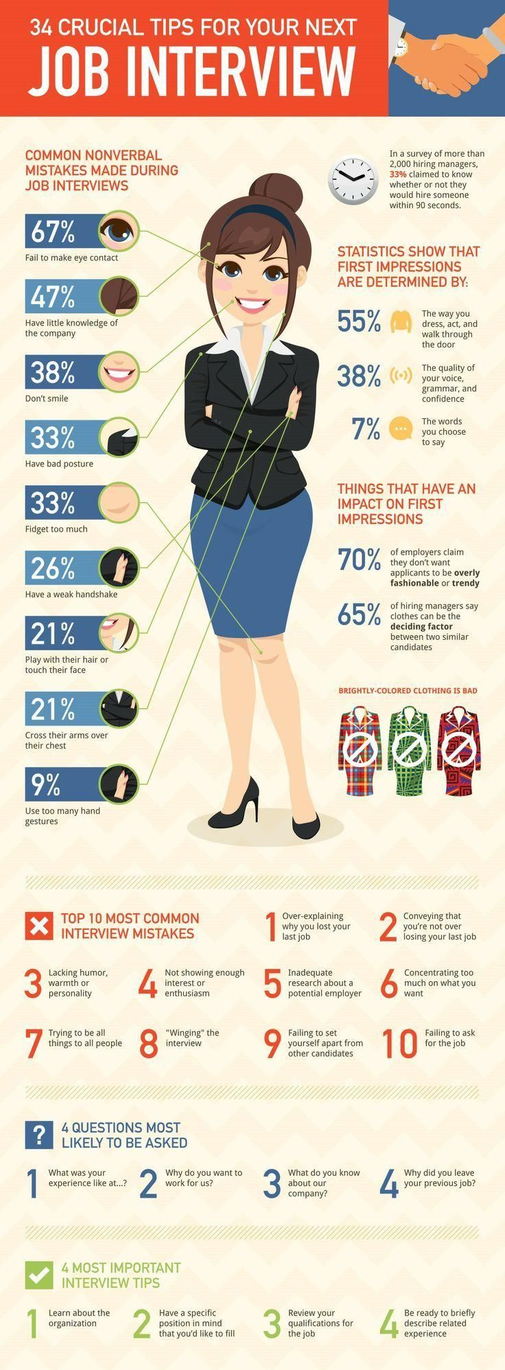 34 Crucial Tips for your next job interview