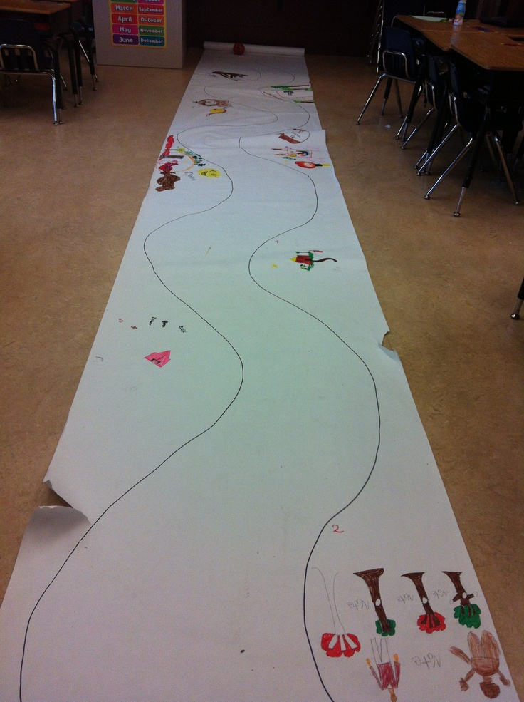 Walking through a story pathway. Students work in pairs to draw an illustration of a specific event from the story being working on, then when everyone's picture is complete the class lines up to walk through the story together and re-tell the sequence of events. Great for second and third grades!