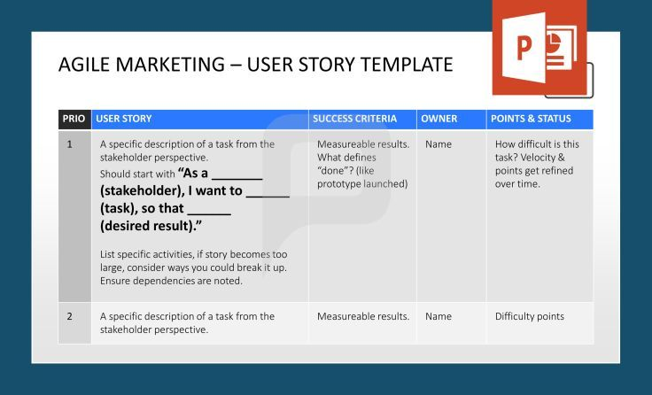Always keep the User Story in mind to make sure you end up with - user story template