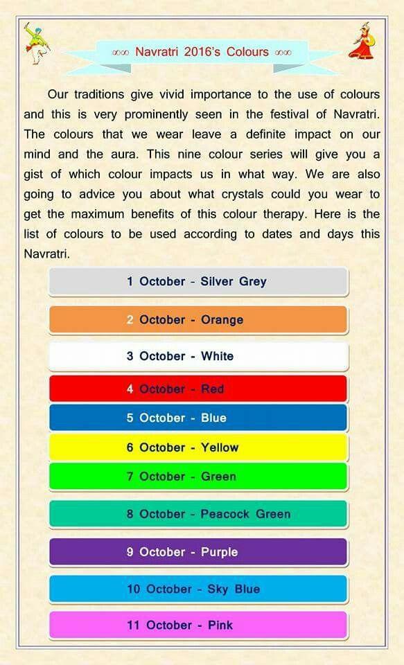 Navratri & the Spiritual Importance of Colours