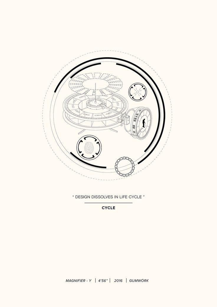 Cycle   MAGNIFIER-Y / Poster by Gumwörk   2016