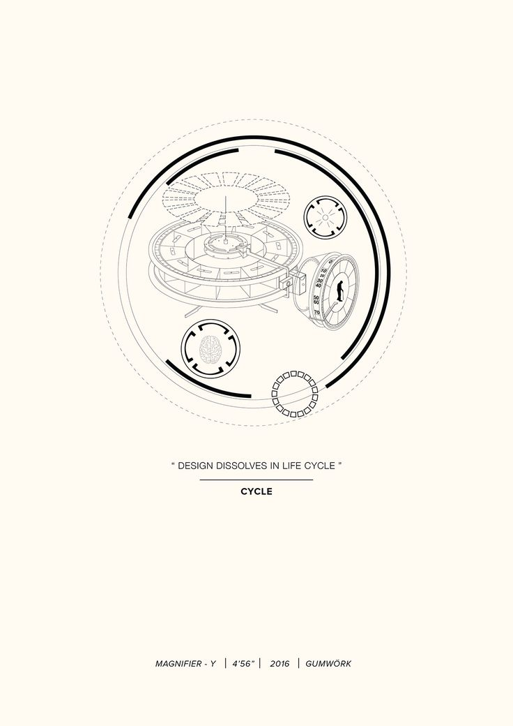 Cycle | MAGNIFIER-Y / Poster by Gumwörk | 2016