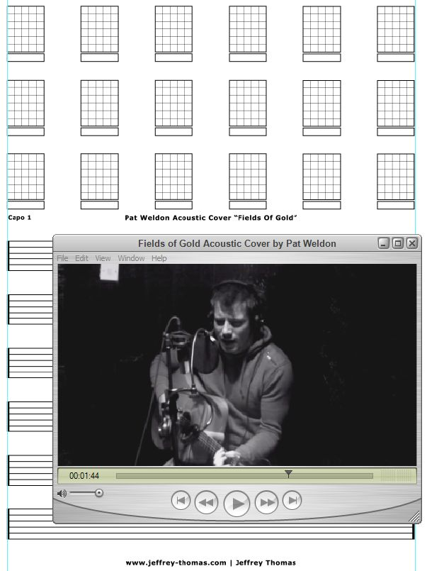 42 Best Guitar Images On Pinterest Guitar Lessons Sheet Music And