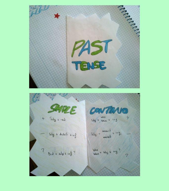 Past Tenses MiniBook. JonathanR