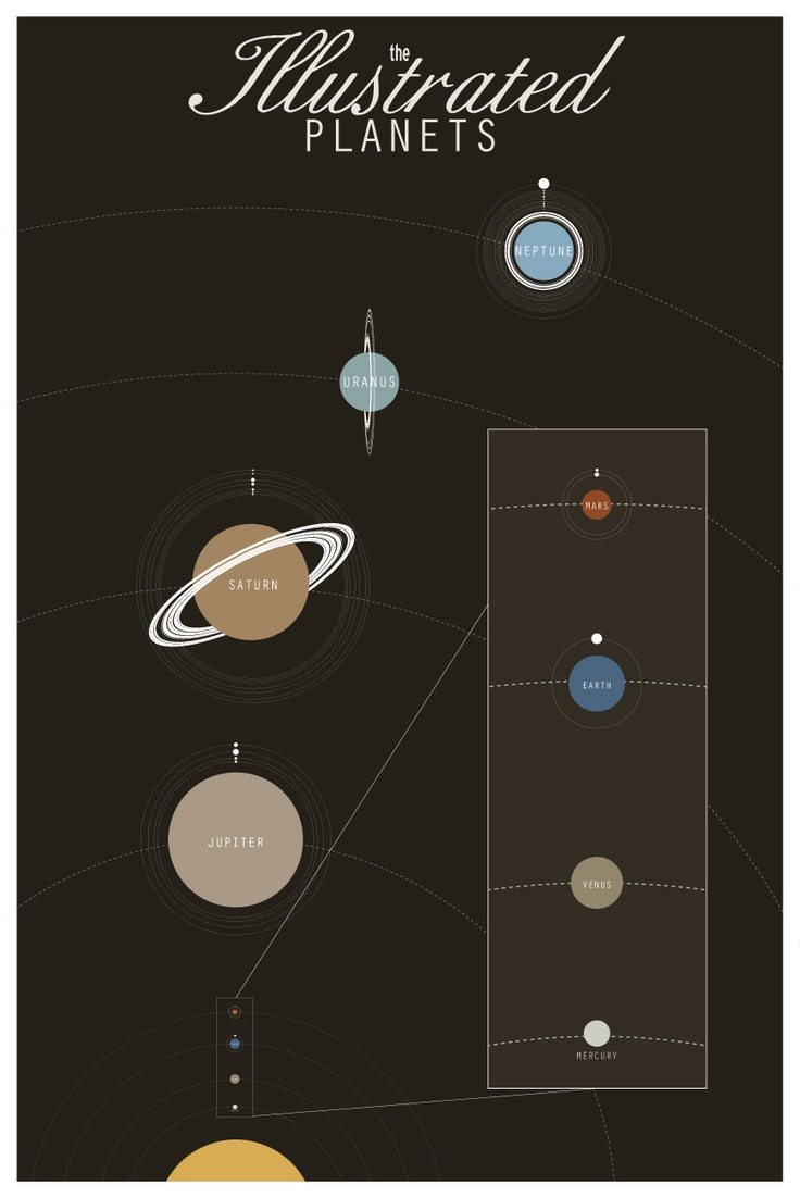Solar System Poster Printable - Pics about space