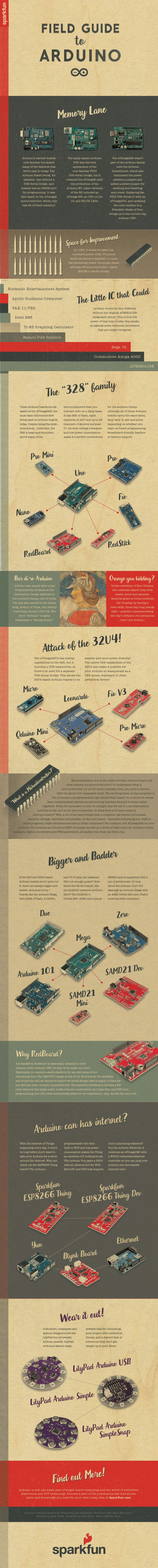 #IoT The Field Guide to Arduino %desc