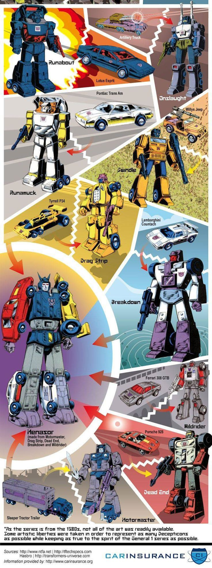 transformers_inforgraphic_decepticons2.jpg (800×2146)