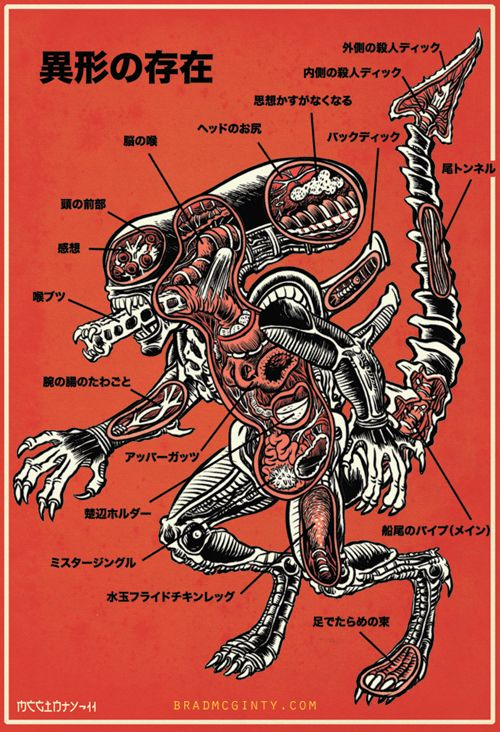Alien! anatomy-posters-movie-monsters