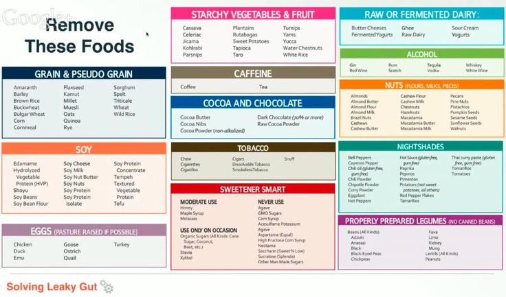 Love learning about food, health, nutrition, and fitness? Check out this FREE Best Diet report.