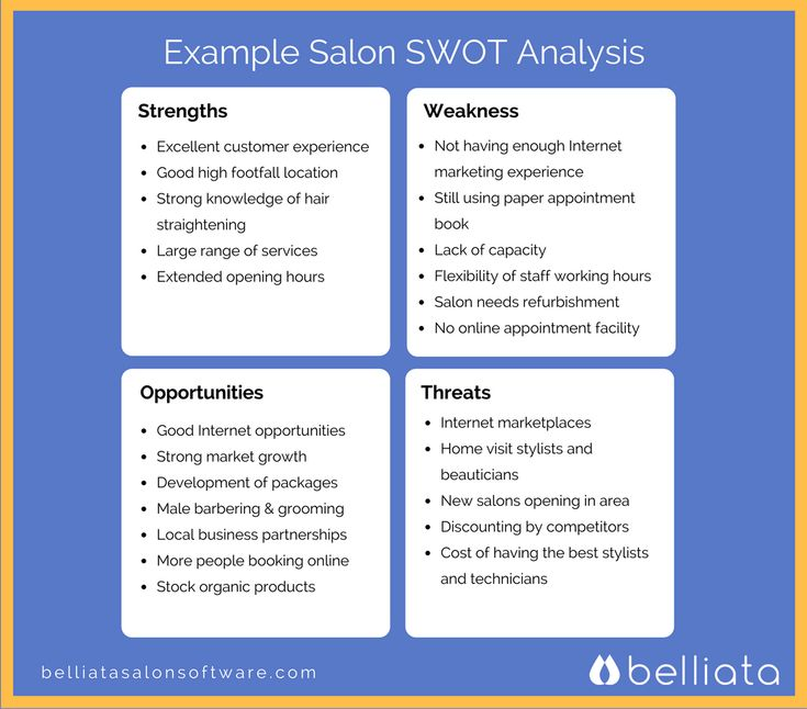 use this example salon swot analysis to help you define your salon  remember you need  strengths