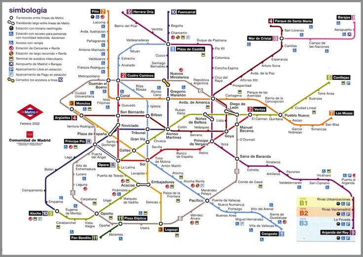 Madrid Metro is Life: Why I'm Obsessed with the Metro