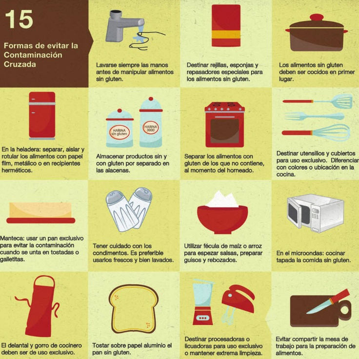 14 best images about ni os cel acos on pinterest carl warner gluten and manual - Lista de alimentos con gluten ...