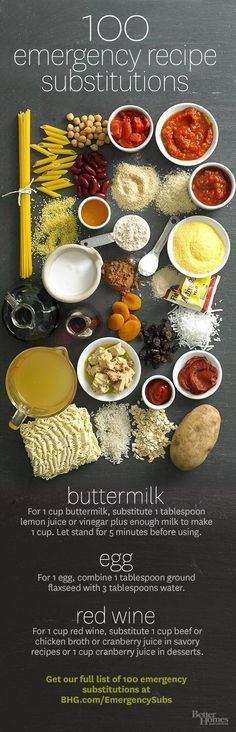 100 Emergency Recipe Substitutions- if vegan substitute non dairy milks, egg replacers and vegan butter