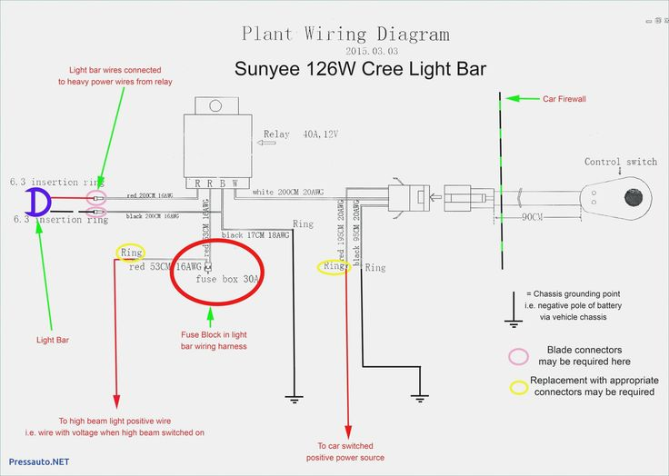 Unique Double Dimmer Switch Wiring Diagram Uk