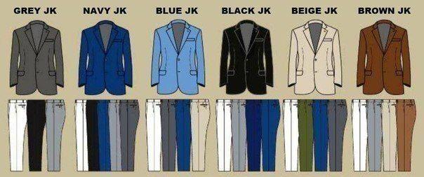 Мужской гардероб http://www.doctorate.ru/male-clothes/