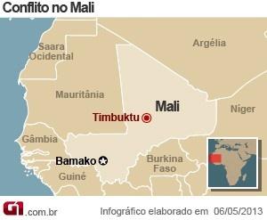 Número de deslocados em Mali chega a 400 mil, diz Cruz Vermelha Dados foram contabilizados desde janeiro de 2012. Instabilidade e violência são fatores que proporcionam deslocamento. (27/05/2013)