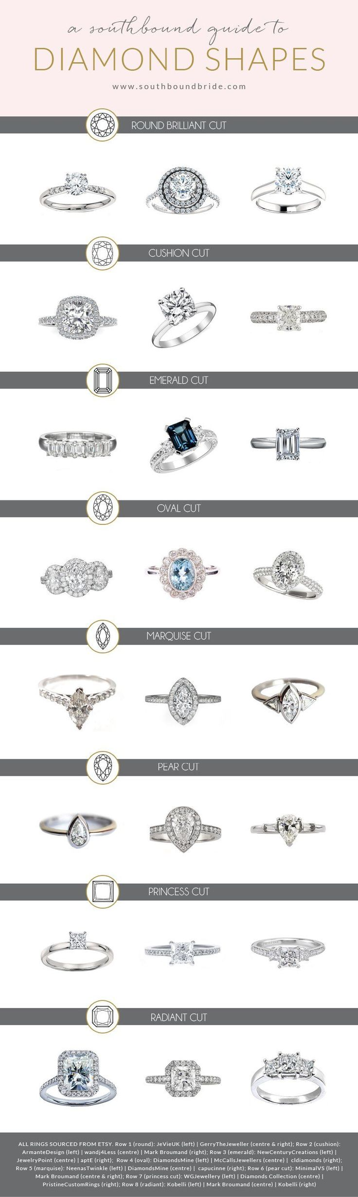 Engagement Rings Guide: Diamond Cuts | SouthBound Bride ♡cushion, oval, and radiant♡