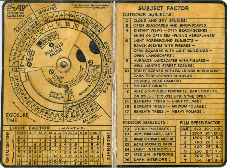 AP EXPOSURE CALCULATOR c1950
