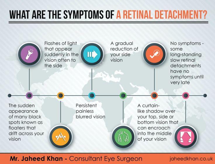 16 Best Retina Images On Pinterest Diabetic Retinopathy