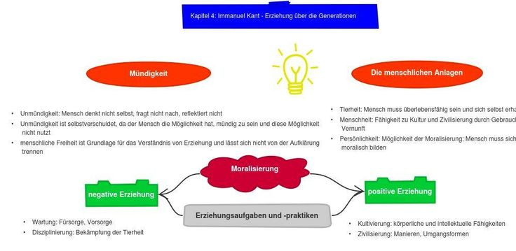 Kant: Erziehung über Generationen