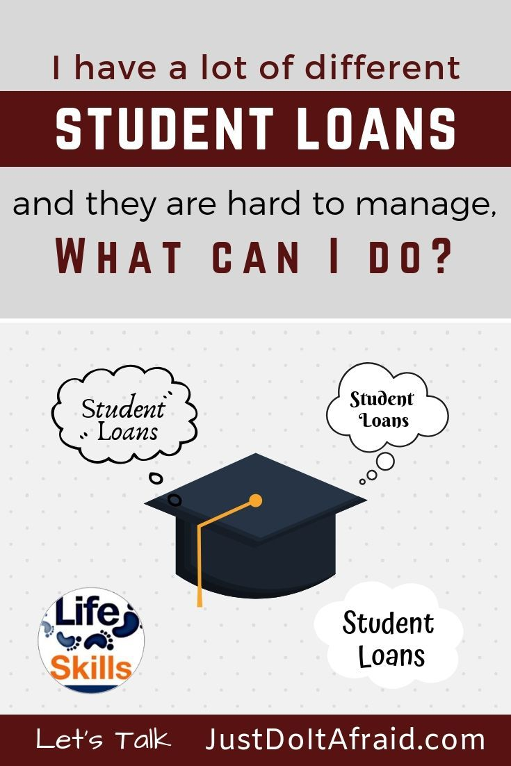 Patreon Student Loans Paying Off Student Loans Personal Finance Lessons