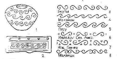 Декоративный мотив в виде цепочки символов двойная спираль