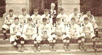 The 1906 Des Moines Champions | Iowa Cubs History