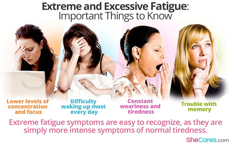 If you are feeling severe tiredness and exhaustion and it has lasted for a long time, you may be dealing with extreme and excessive fatigue. Learn more here https://www.shecares.com/symptoms/fatigue/extreme-and-excessive-fatigue-important-things-to-know  #SheCares #fatigue