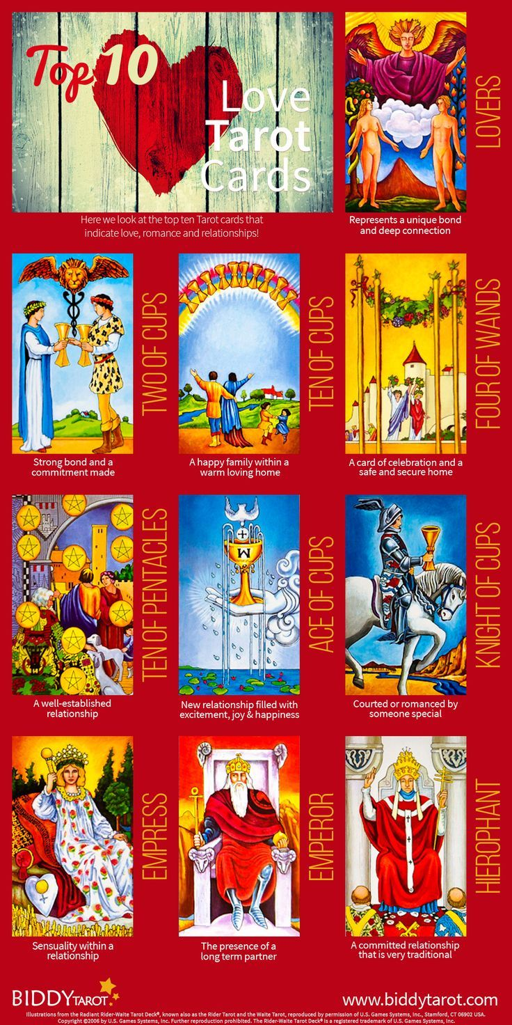 Tarot Card Readings Wiki: 1591 Best Tarot & Runes Images On Pinterest