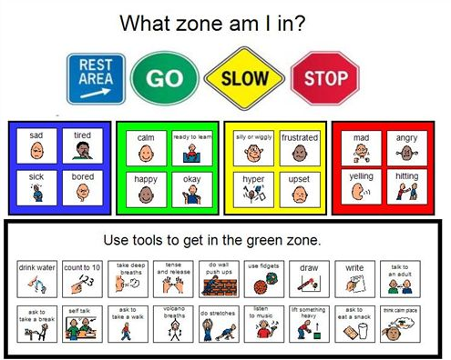 Comprehensive image for zones of regulation printable