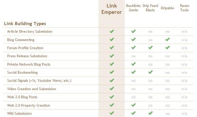 Link Building Services http://www.seolinkbuildingpackages.net/link-building-services/
