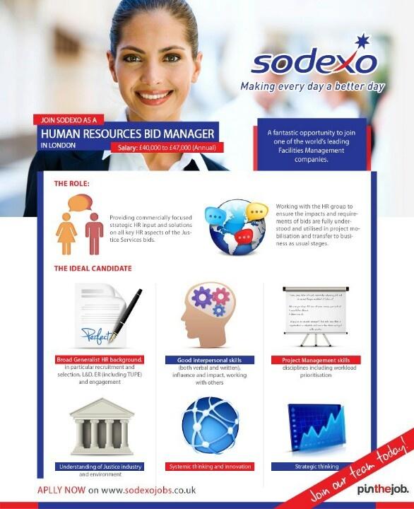 Sodexo Hr Manager Infographic Management Infographic Job Description Job