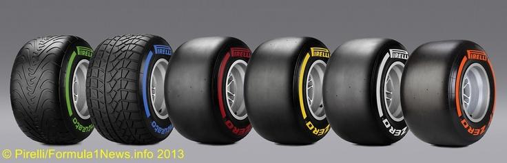 New Tyre Pirelli 2013