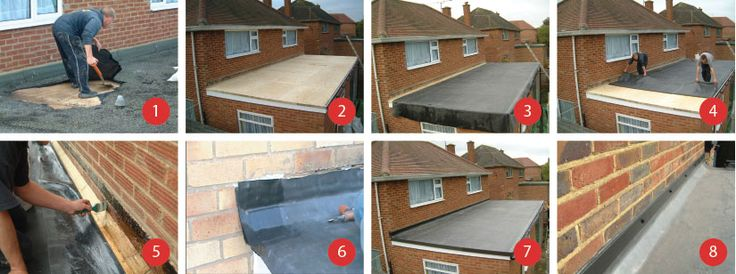 Best 25 Rubber Roofing Ideas On Pinterest Flat Roof