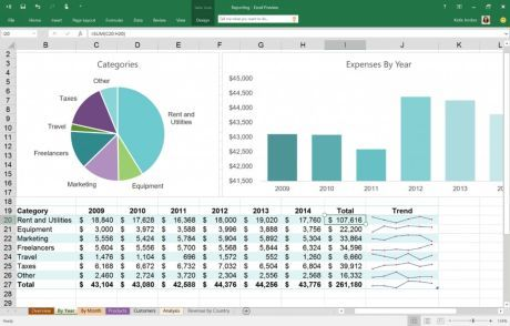 Your company's bookkeeping doesn't just keep track of your expenses and profit from month to month. It helps you track the growth or decline of your company each year. Now if you were to try do your company's accounting the old fashioned way with pen and paper, creating a way of tracking this growth is difficult. But with Excel, you can turn your monthly sales data into an annual trend analysis chart in just a few clicks… Excel makes it easy to turn your sales data into a trend analysis…
