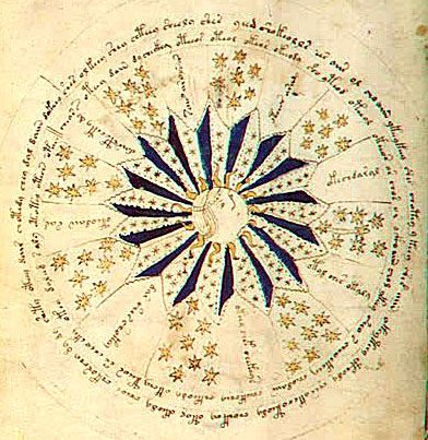 The Voynich Manuscript - The Book That Can't Be Read | Top Documentary Revolution